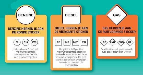 Berichtgeving nieuwe brandstof stickers leiden tot verwarring
