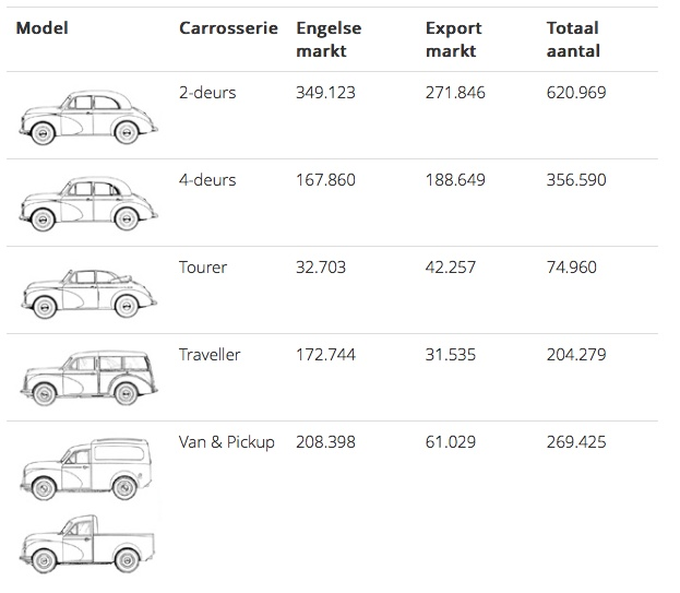 Modellen_aantallen.jpeg